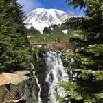 Waterfall viewpoint