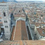 Top of Il Duomo