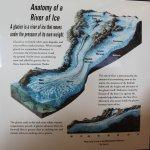 formation of glacier