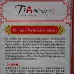 Chinese lantern festival - explanation of animals re Chinese calendar