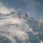 Photo of Obertauern Ski Resort