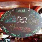 Local Farm to Fork