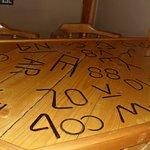 tabletop in bar