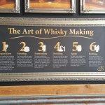 Photo of Okanagan Spirits Craft Distillery