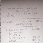 dinner buffet bill for 6pax with 50% discount coupon