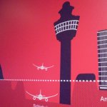 Amsterdam Museum, Schiphol (airport) is 3.9 m below sea level