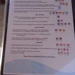 The la proa menu.... I recommend the salmon and the duck breast