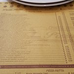 Pizza Italia Photo