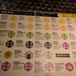 list of beers on tap