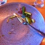 An Empty Plates Don't Lie