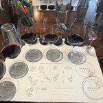 Notes from the blending.