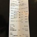 Photo of Jiyugaoka Burger Haneda