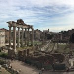 The Roman Forums