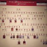 Hawaiian Dynasty