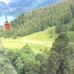 Photo of Zwolferhorn Cable Car
