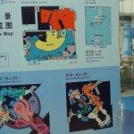 The guide to the Aquarium -