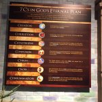 Many exhibits like this one. All very discriptive about the creation of the world and Bibical ti