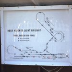 The track diagram