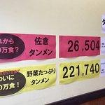野菜たっぷりタンメン20万食、佐倉タンメン2万食 提供数カウント 2017/10