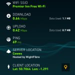 SpeedTest Results for the Premier Inn Newport