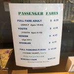 passenger fares