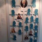 Bach-Museum Foto