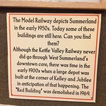 Model train exhibit info