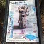 Information near Gordons Pond