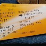 HSR tickets