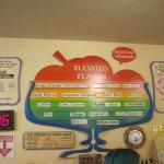 Elevated Ice Cream Co. Foto