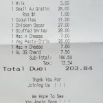 the tab for our table