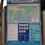 Beach information board