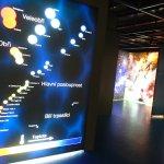 Foto di Brno Observatory and Planetarium