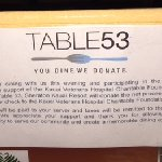 Table 53
