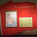 Ruijin Revolutionary Memorial Museum ภาพถ่าย