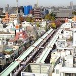 View of Nakamise-dori