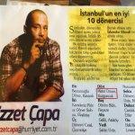 Photo of Metet Kozde Doner