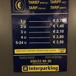 precios del parking