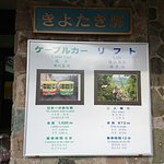 Photo of Takaotozan Cable Car