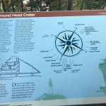 Informational plaque of Diamond Head