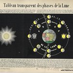 CEL022 Hold-to-Light celestial print from 1862