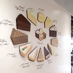 The Chocolate Kiss Cafe - UP Town Center