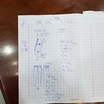 Measurements/design