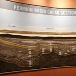Geology of the Permian Basin