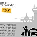 Our rates to other parts of Colombo