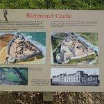 Castle Information panel