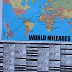 World Mileages