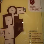 Photo of Archiepiscopal Museum