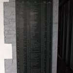 List of those executed here