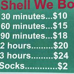 Shell We Bounce Rates 2018
